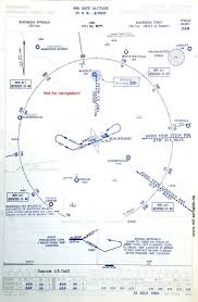London Heathrow Airport Historical Approach Charts