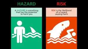 Risk Assessment Hazard Identification And Risk Assessment HIRA Part2424 Hindi HD 15