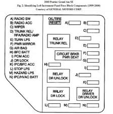2004 grand am fuse diagram wiring diagrams detailed pontiac grand am fuse box at Pontiac Grand Am Fuse Box