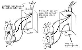 upgrading two prong outlets fine homebuilding 3 prong range outlet wiring diagram 3 Prong Outlet Wiring Diagram #20