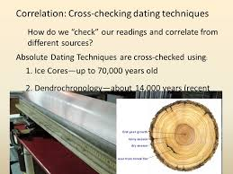 ice dating techniques