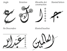 Arabic Name Calligraphy Generator Tptq Arabic Arabic Calligraphy And Type Design By Kristyan Sarkis