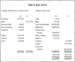 njyloolus: balance sheet sample format