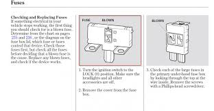 97 accord fuse box diagram on 97 images free download wiring diagrams Honda Accord 2003 Fuse Box Diagram 97 accord fuse box diagram 5 97 honda accord fuse box location 93 honda accord fuse box diagram for 2003 honda accord