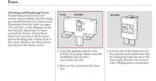 2004 honda accord changing starter the alternator tested 2005 Accord Fuse Box Diagram fuse box honda accord 2005 fuse free wiring diagrams, wiring diagram 2005 honda accord fuse box diagram
