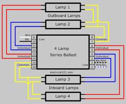 4 lamp fluorescent fixture wiring diagram lithonia electronic 4 lamp fluorescent fixture wiring diagram lithonia