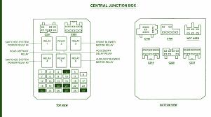 2001 ford windstar wiring diagram efcaviation com 1996 ford windstar fuse box diagram at 98 Ford Windstar Fuse Box