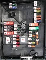 fuse box volkswagen golf 6 fuse box diagram type 1