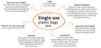 use of plastic bags essay paraphrasing essay writing service the staggering amount of plastic we ve gizmodo