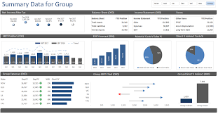 PL Sheet PL Balance Sheet Dashboard Excel Dashboards VBA And More 21