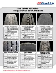 Tire Wear Patterns Cool Tire Wear BFGoodrich Truck Tires