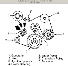 we need a diagram for the serpentine belt for a ford f
