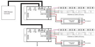 dmx 512 wiring diagram data wiring diagrams \u2022 DMX Wiring Guide flicker free 5 channel rgbwa dmx512 decoder 12 24vdc 8a ch rj45 rh ledlightinghut com dmx control wiring 5 pin dmx wiring