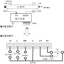 service center jinan zhenyu electronics co wiring diagram of power supply and laser