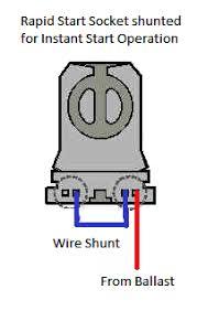 white paper retrofitting t8 instant start electronic ballasts into white paper retrofitting t8 instant start electronic ballasts into rapid start t12 fixtures