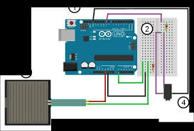 schematic of wiring diagram for the arduino pwm setup component schematic of wiring diagram for the arduino pwm setup component scientific diagram