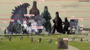 Godzilla Chart Corroded Vault Jimpluff More Added To The Godzilla Size