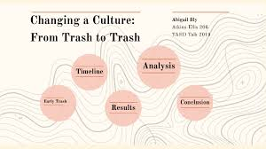 Changing a Culture: From Trash to Trash by Abby Bly on Prezi Next