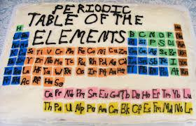 Periodic Table Birthday Cake | A birthday cake with the peri… | Flickr