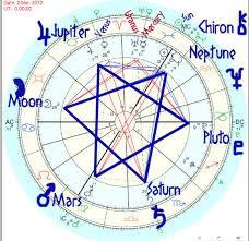 Love Dream Create Star Of David Astrological