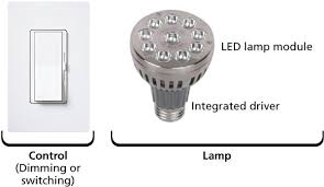 fig 2 led lamps have an integral driver that must be compatible with the