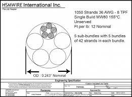 Copper Wire Gauge Size Chart 12 Gauge Wire Amps Most Wiring Diagram Amp Gauge Fresh