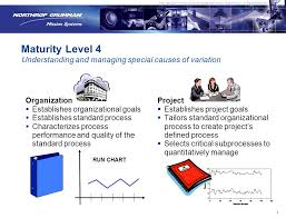 Using Six Sigma To Achieve Cmmi Levels 4 And 5 Ppt Download