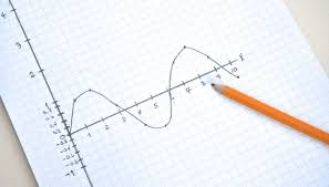 you will have sine wave that oscillates back and forth between the positive and negative axis this is the graphical or visual representation of the
