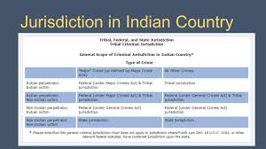 Indian Jurisdiction Chart Sovereignty And Justice Tribal Law And Court Systems Jerry