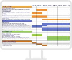 Gantt Chart Social Media How To Create A Digital Marketing Strategy That Grows Leads