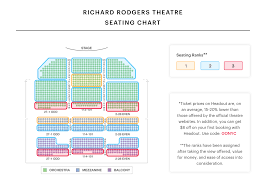 Klein Memorial Auditorium Seating Chart Richard Rodgers Theater Seating Chart Watch Hamilton On