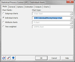Individual Control Chart In Excel Tutorial Xlstat Support