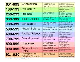 Dewey Decimal System Chart Dewey Decimal Classification