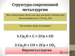 Презентация на тему Металлы в природе Получение металлов в  6 Структура современной металлургии