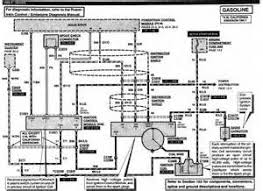 similiar f150 starter diagram keywords 150 starter solenoid wiring diagram also 1998 ford f 150 starter