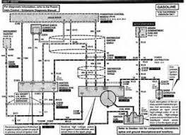 similiar 95 f150 wiring diagram keywords 95 f150 wiring diagram
