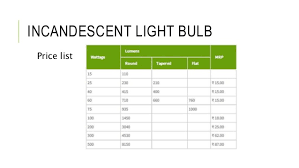 philips led lighting price list 2014. incandescent light bulb price list philips led lighting 2014