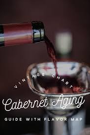 Cabernet Sauvignon Vintage Chart Wine Vintage Chart When To Drink Jordan Cabernet Sauvignon