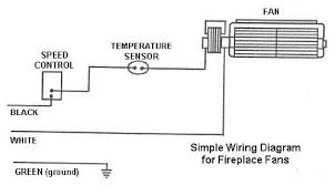 buck stove wiring diagram amazon com thermal switch can be used fireplace blowers for amazon com thermal switch can be wiring diagram