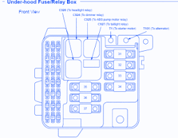 1997 acura rl exterior fuse box 1997 wiring diagrams online