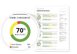 masteryconnect bubble sheet student killer app masteryconnect reinvents the report card getting smart