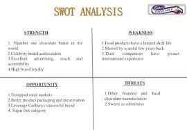 term paper swot analysis affordable price zara swot analysis uniqlo competitive analysis documents best course hero coursework essays term papers presentations and long essays mahasagar publications