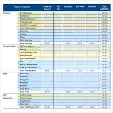 Sample Monthly Household Budget Sample Monthly Budget 9 Documents In Pdf Word