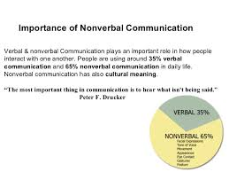 essay verbal and nonverbal communication verbal and nonverbal cross cultural communication beyond intractability
