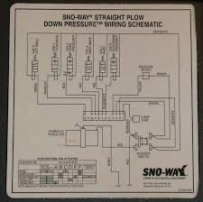 sno way plow wiring diagram wiring diagrams bib sno way wiring diagram wiring diagram for you sno way v plow wiring diagram sno way plow wiring diagram