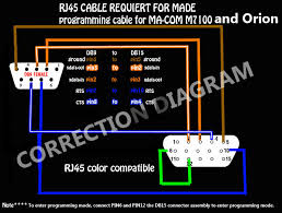 official diagram db15 cable programming for m7100 and orion the attached images