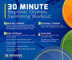 30 minute olympic swim workout