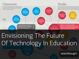 steps to writing essay on technology in education students limited movement are frequently unable to participate in activities peers