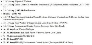 1991 toyota camry fuse box diagram vehiclepad 1991 toyota camry fuses electrical problem 1991 toyota camry 4