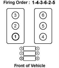 need a spark plug leads diagram and firing order for a audi fixya here ya go